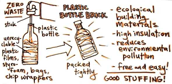 bottlebrickinstruction.jpg