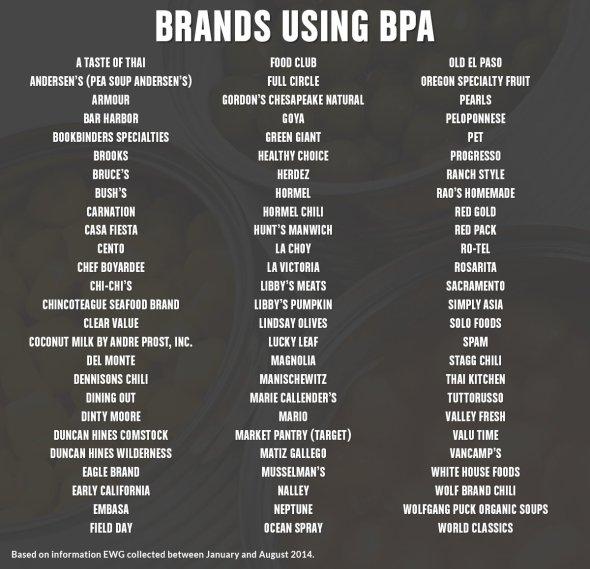 bpa-companies